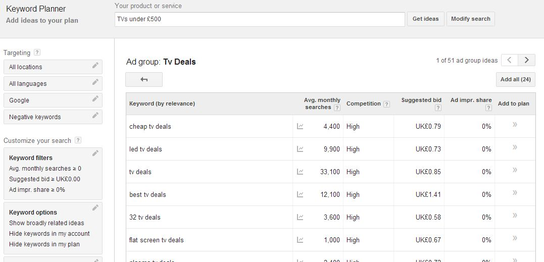 adwords planner results for initial search term