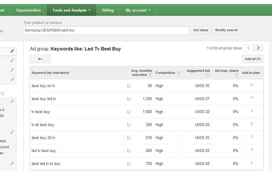 adwords planner results second term term