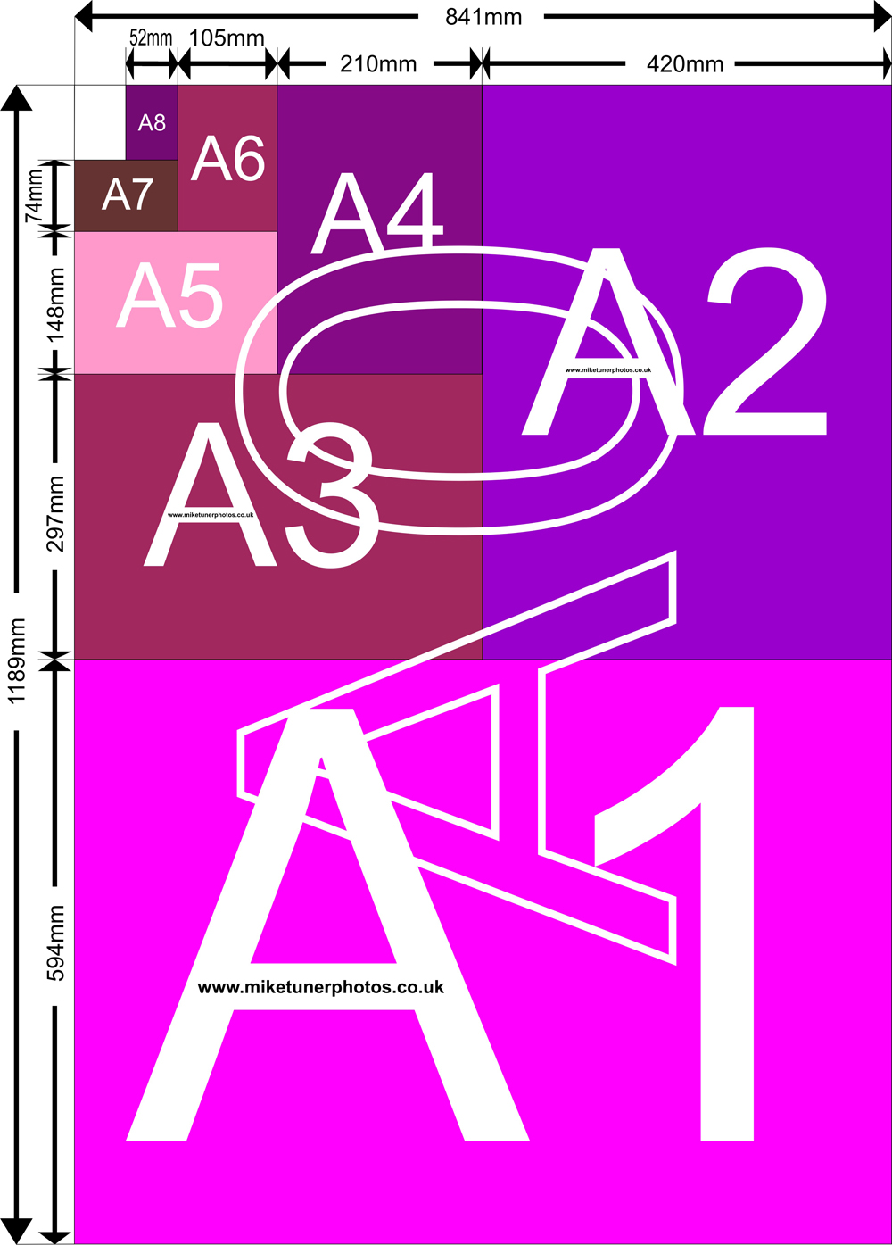 paper sizes from A0-A8